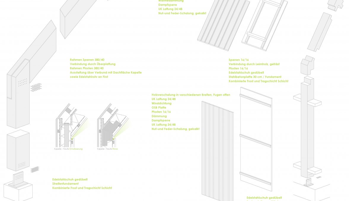 RitterBauer Architekten GmbH